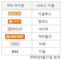 200604_rss_icon_list.png