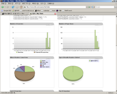 200710_lijit_stat_screenshot.png